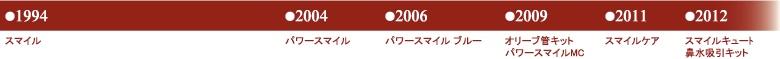 tl1994-2012